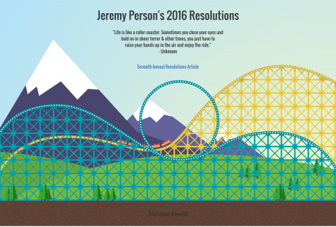 2016jeremypersonresolutions